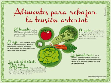 Alimentos para combatir la Hipertension Arterial