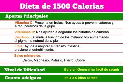 Cantidad de calorias para Adelgazar