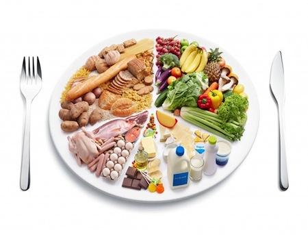 Combinacion de Alimentos en la Dieta