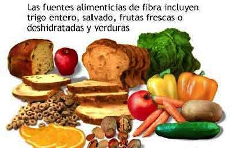 Controla el colesterol con la Dieta
