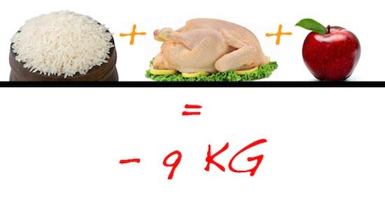 Principio, dieta para bajar de peso para deportistas de alto rendimiento evaluaciones eficacia estas