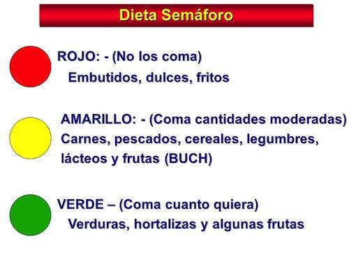 dieta-del-semaforo-para-adelgazar