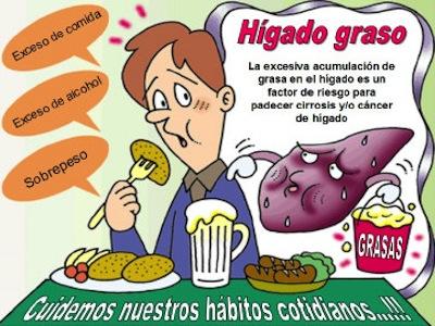 Dieta para el Higado Graso