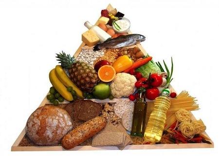 Dietas con beneficios para la Artritis