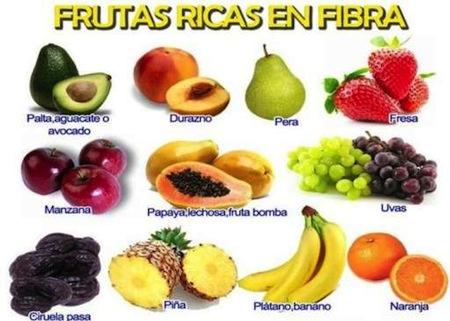 Incluye mas fibra a tu Dieta