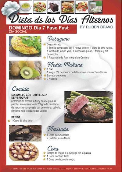 La dieta de los días alternos y sus Fases